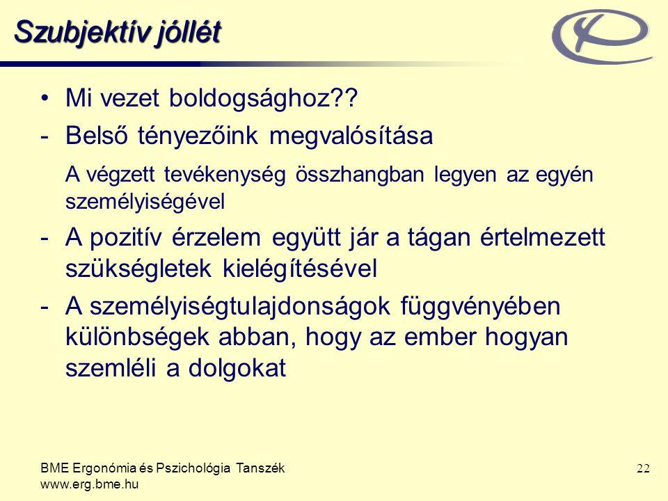 BME Ergonómia és Pszichológia Tanszék www.erg.bme.hu 22 Szubjektív jóllét Mi vezet boldogsághoz?.
