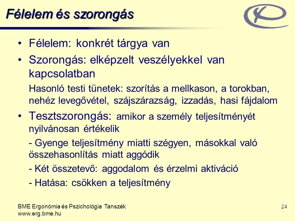 BME Ergonómia és Pszichológia Tanszék www.erg.bme.hu 24 Félelem és szorongás Félelem: konkrét tárgya van Szorongás: elképzelt veszélyekkel van kapcsolatban Hasonló testi tünetek: szorítás a mellkason, a torokban, nehéz levegővétel, szájszárazság, izzadás, hasi fájdalom Tesztszorongás: amikor a személy teljesítményét nyilvánosan értékelik - Gyenge teljesítmény miatti szégyen, másokkal való összehasonlítás miatt aggódik - Két összetevő: aggodalom és érzelmi aktiváció - Hatása: csökken a teljesítmény