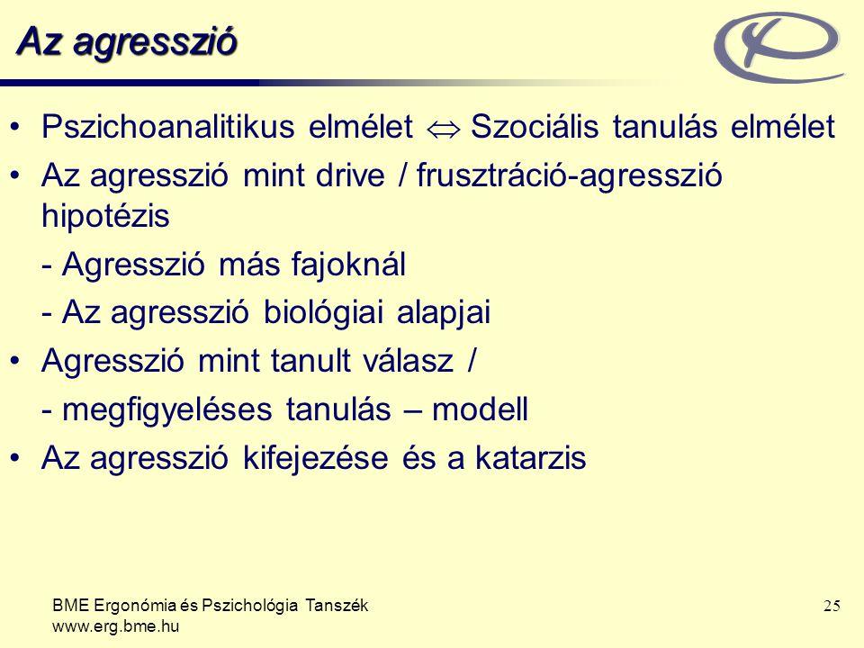 BME Ergonómia és Pszichológia Tanszék www.erg.bme.hu 25 Az agresszió Pszichoanalitikus elmélet  Szociális tanulás elmélet Az agresszió mint drive / frusztráció-agresszió hipotézis - Agresszió más fajoknál - Az agresszió biológiai alapjai Agresszió mint tanult válasz / - megfigyeléses tanulás – modell Az agresszió kifejezése és a katarzis