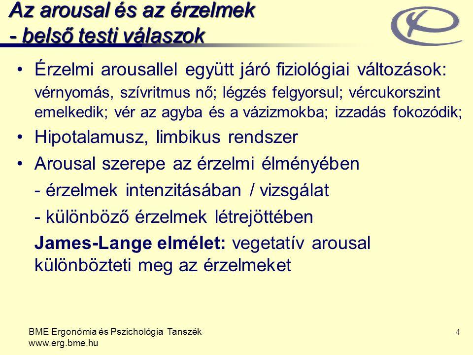 BME Ergonómia és Pszichológia Tanszék www.erg.bme.hu 4 Az arousal és az érzelmek - belső testi válaszok Érzelmi arousallel együtt járó fiziológiai változások: vérnyomás, szívritmus nő; légzés felgyorsul; vércukorszint emelkedik; vér az agyba és a vázizmokba; izzadás fokozódik; Hipotalamusz, limbikus rendszer Arousal szerepe az érzelmi élményében - érzelmek intenzitásában / vizsgálat - különböző érzelmek létrejöttében James-Lange elmélet: vegetatív arousal különbözteti meg az érzelmeket
