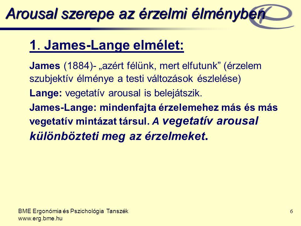 BME Ergonómia és Pszichológia Tanszék www.erg.bme.hu 6 Arousal szerepe az érzelmi élményben 1.