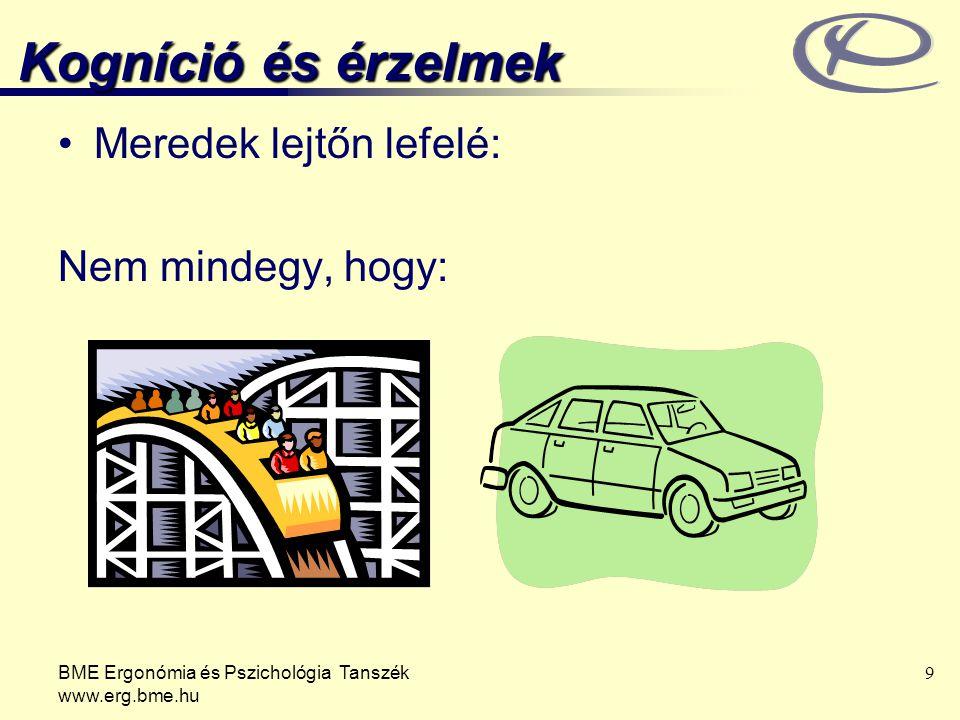 BME Ergonómia és Pszichológia Tanszék www.erg.bme.hu 9 Kogníció és érzelmek Meredek lejtőn lefelé: Nem mindegy, hogy: