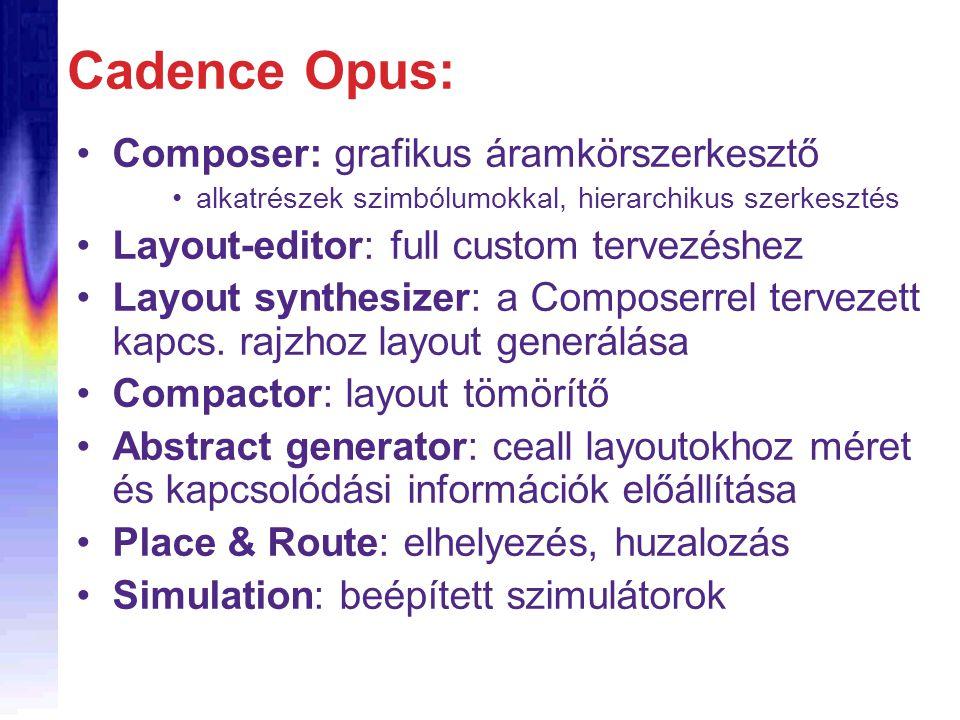 Cadence Opus: Composer: grafikus áramkörszerkesztő alkatrészek szimbólumokkal, hierarchikus szerkesztés Layout-editor: full custom tervezéshez Layout