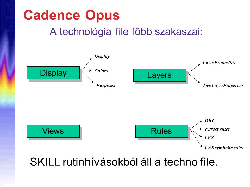 Cadence Opus A technológia file főbb szakaszai: Display Rules Layers Views Display Colors Purposes SKILL rutinhívásokból áll a techno file.