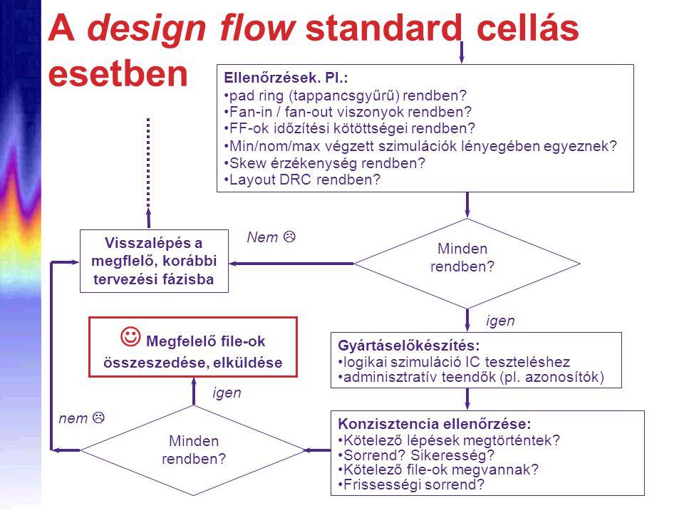 A design flow standard cellás esetben Gyártáselőkészítés: logikai szimuláció IC teszteléshez adminisztratív teendők (pl. azonosítók) Minden rendben? i