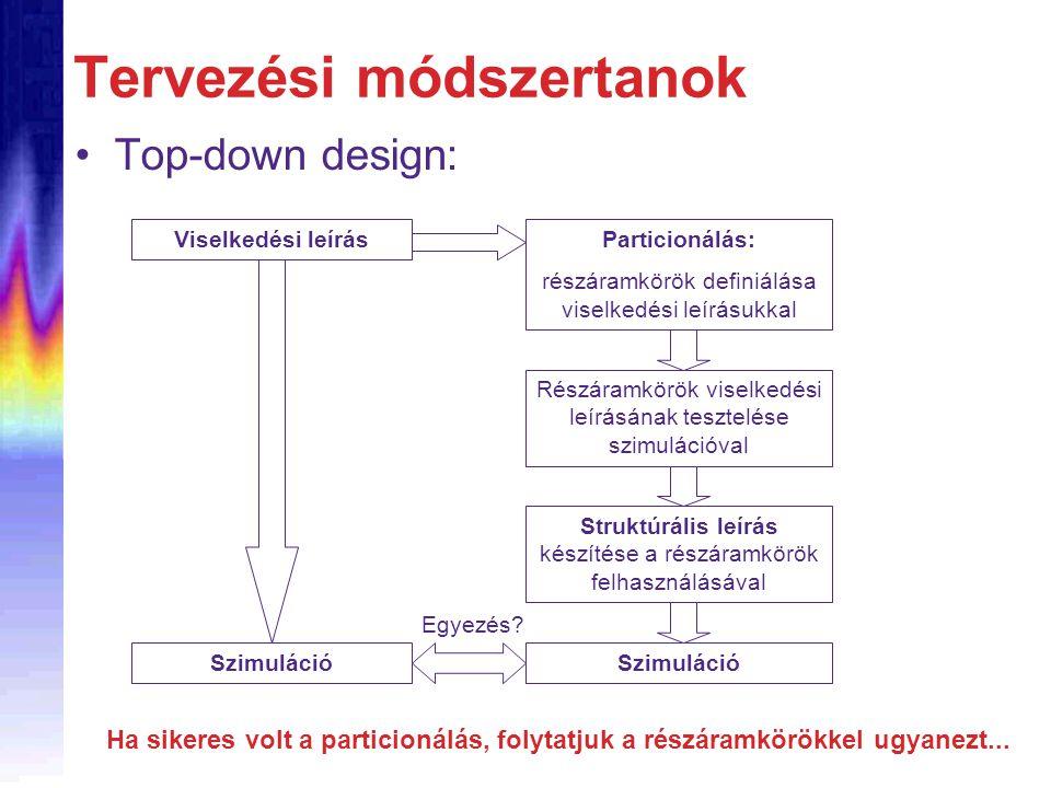 Tervezési módszertanok Top-down design: Viselkedési leírásParticionálás: részáramkörök definiálása viselkedési leírásukkal Szimuláció Részáramkörök viselkedési leírásának tesztelése szimulációval Struktúrális leírás készítése a részáramkörök felhasználásával Szimuláció Egyezés.