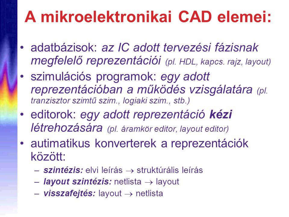 adatbázisok: az IC adott tervezési fázisnak megfelelő reprezentációi (pl. HDL, kapcs. rajz, layout) szimulációs programok: egy adott reprezentációban