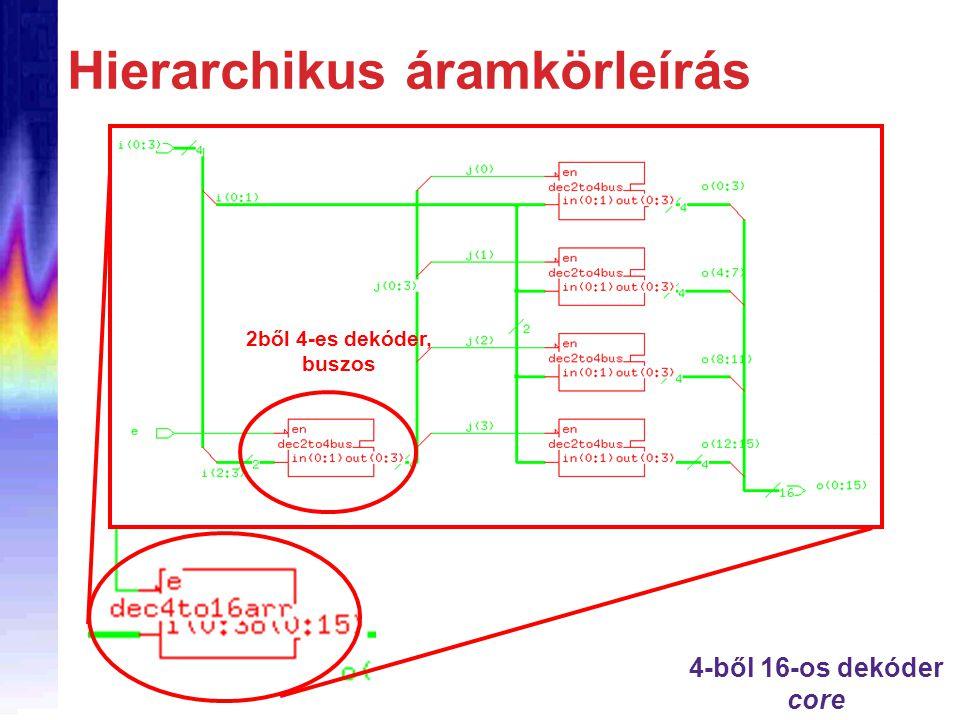 Hierarchikus áramkörleírás 2ből 4-es dekóder, buszos 4-ből 16-os dekóder core