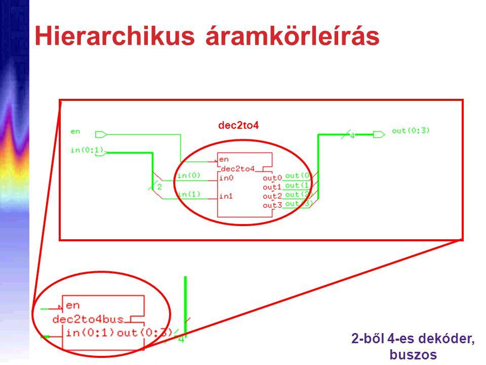 Hierarchikus áramkörleírás 2-ből 4-es dekóder, buszos dec2to4