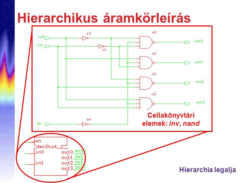 Hierarchikus áramkörleírás Hierarchia legalja Cellakönyvtári elemek: inv, nand