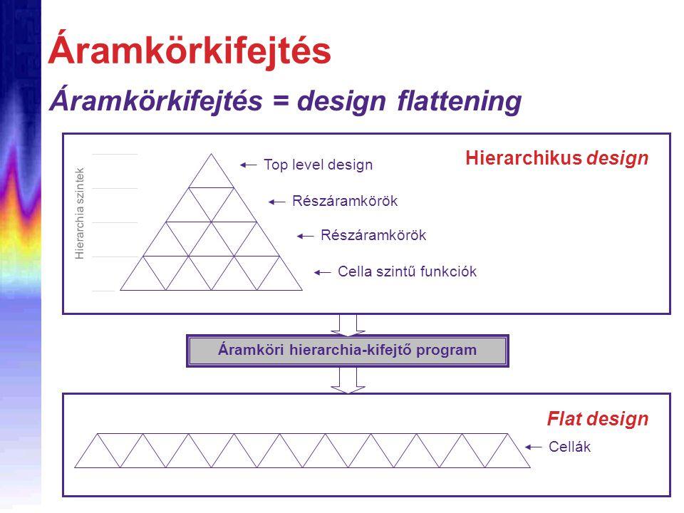 Áramkörkifejtés Áramkörkifejtés = design flattening Cellák Flat design Áramköri hierarchia-kifejtő program Top level design Részáramkörök Cella szintű funkciók Hierarchikus design Hierarchia szintek