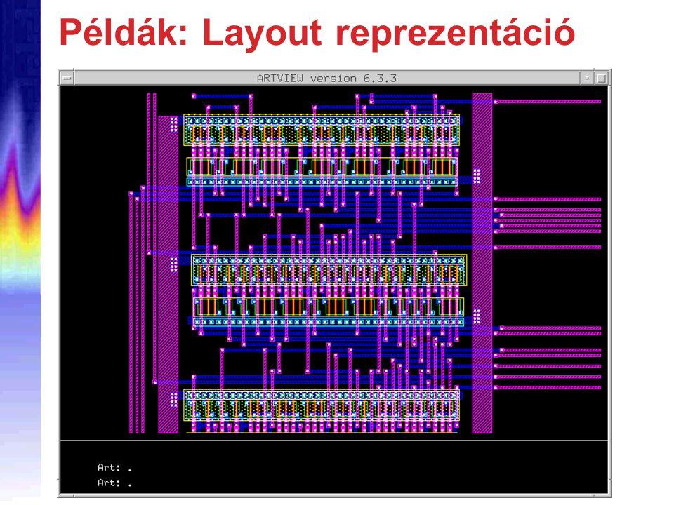 Példák: Layout reprezentáció