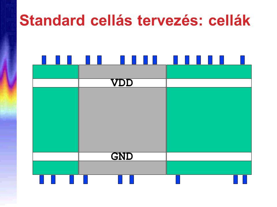 Standard cellás tervezés: cellák VDD GND