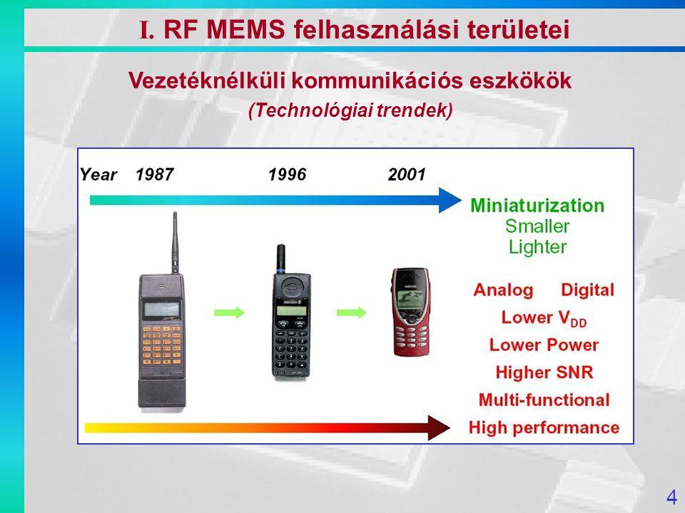 Lehetséges RF MEMS eszközök: Mikromechanikai rezonátor Állítható kapacitású kondenzátor (Felső fegyverzet mozgatása) Mikrorelék Félvezető lapkán megvalósított induktivitás (Jósági tényező javítása, kisebb hely) RF MEMS eszközök előnyei: Kis veszteség, jó jósági tényező Kis fogyasztás (MEMS mikrorelék) Állíthatóság, újrakonfigurálhatóság (Kapacitás, rezonátorok, antenna rendszer) I.