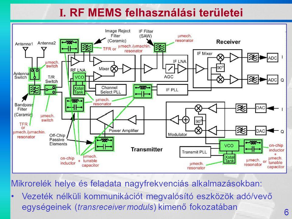 Hagyományos mikrorelék (Electromagnetic relay - EMR) Bekapcsolt állapotban kicsi soros ellenállás (0.001…0.01  ) Kikapcsolt állapotban gyakorlatilag szakadás Jó izoláció (vezérlő és terhelőkör között) – 1500 V, 250  m légrés Átvihető jel frekvenciája nagyobb, mint SSR Mind a mai napig telefonközpontokban, autóelektronikában Nagyon nagy méret Szilárdtest relék (SSR) Egy fotodióda és egy fototranzisztorból állnak Nagy megbízhatóság, kicsi méret mellett Jó izoláció (vezérlő és terhelőkör között) Pergésmentes de lassú (1…10 ms) Bekapcsolt állapotban soros ellenállás nagy (10…100  ) Kis áramú eszközök Nagyon drága II.