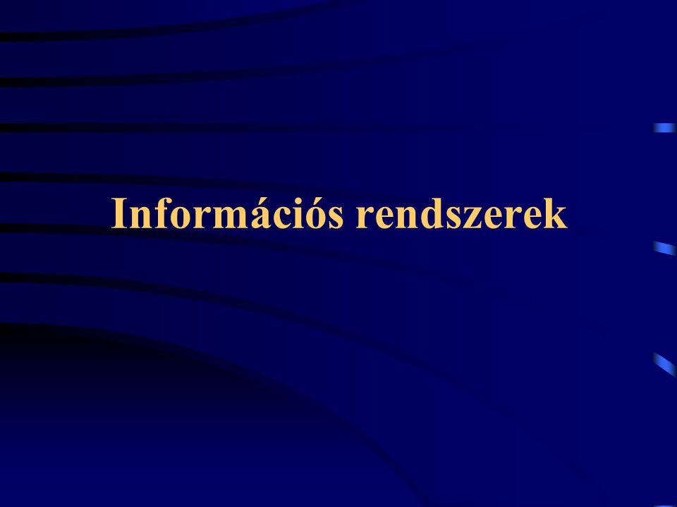 Információs Rendszer SZABVÁNY- és ELJÁRÁSRENDSZER –Azon szabályok összességét, amelyek az info.rendszerben folyó tevékenységek tartalmi, formai, idő- és térbeli feltételeit korlátait meghatározzák, az információs rendszer szabvány- és eljárásrendszerének nevezzük.