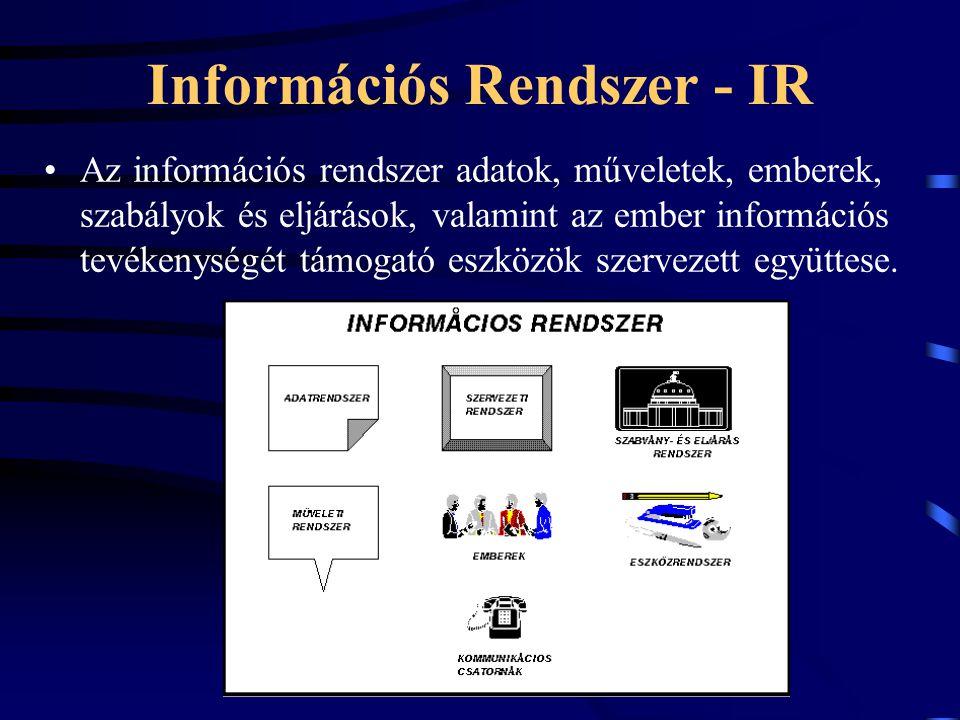 Információs Rendszer - IR Az információs rendszer adatok, műveletek, emberek, szabályok és eljárások, valamint az ember információs tevékenységét támogató eszközök szervezett együttese.