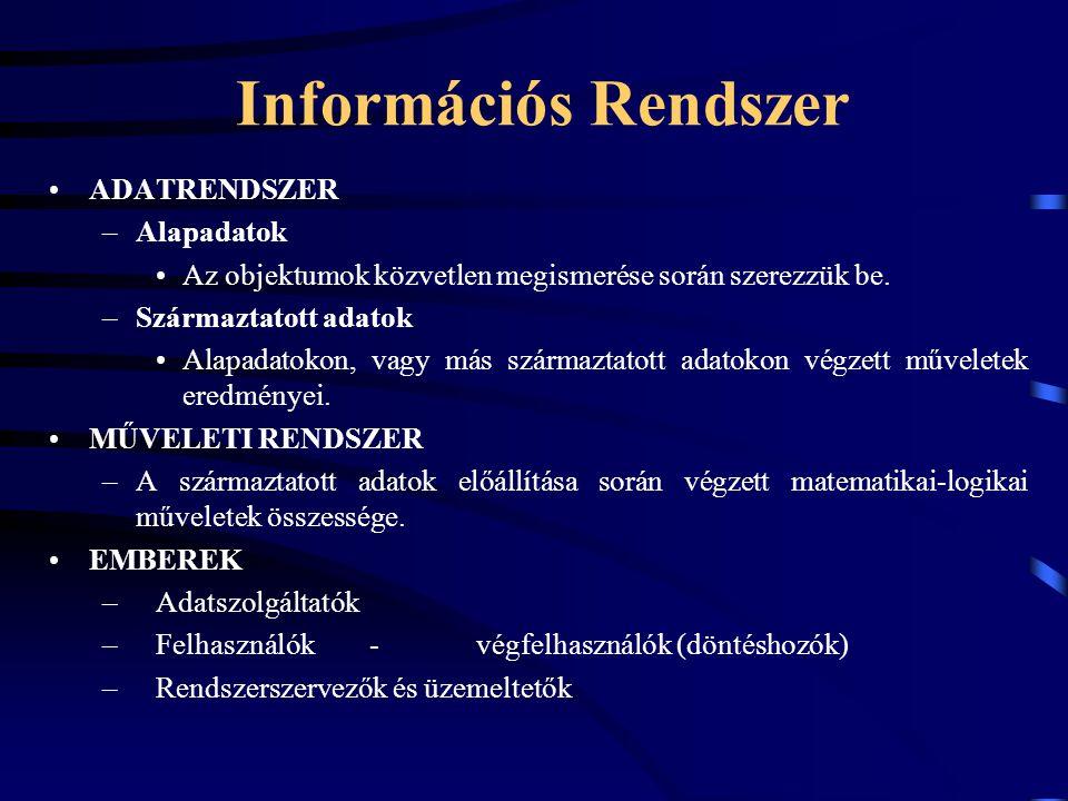 Információs Rendszer ADATRENDSZER –Alapadatok Az objektumok közvetlen megismerése során szerezzük be.