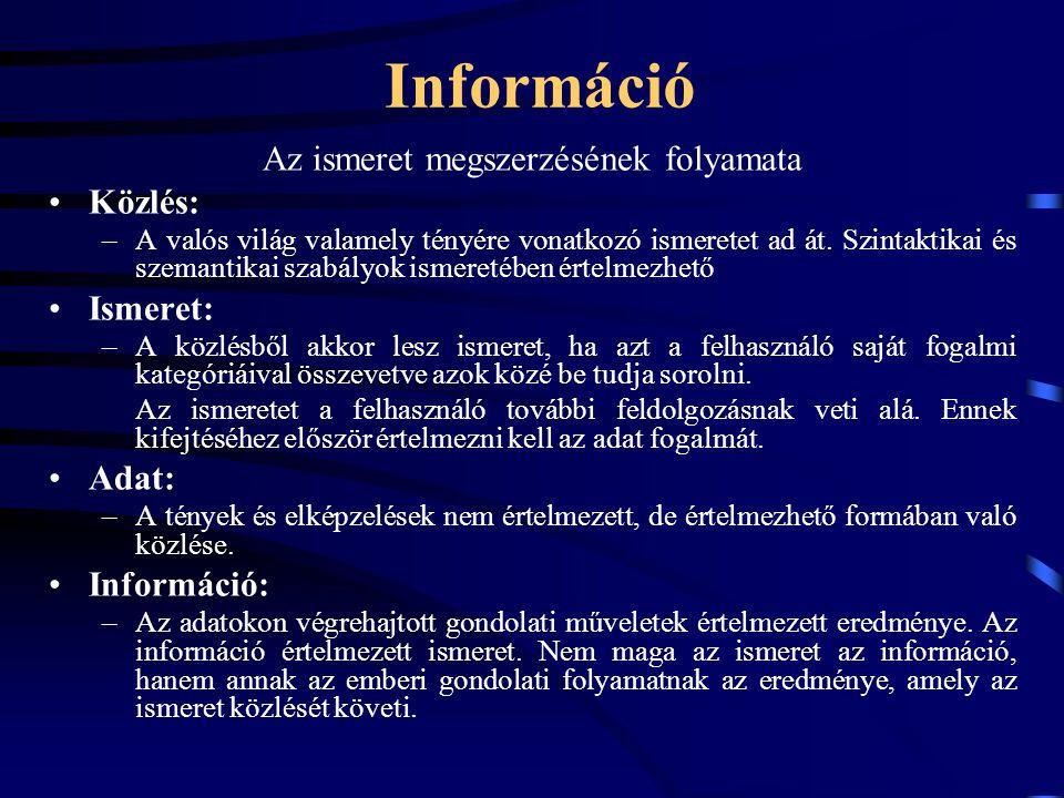 Információ Az ismeret megszerzésének folyamata Közlés: –A valós világ valamely tényére vonatkozó ismeretet ad át.