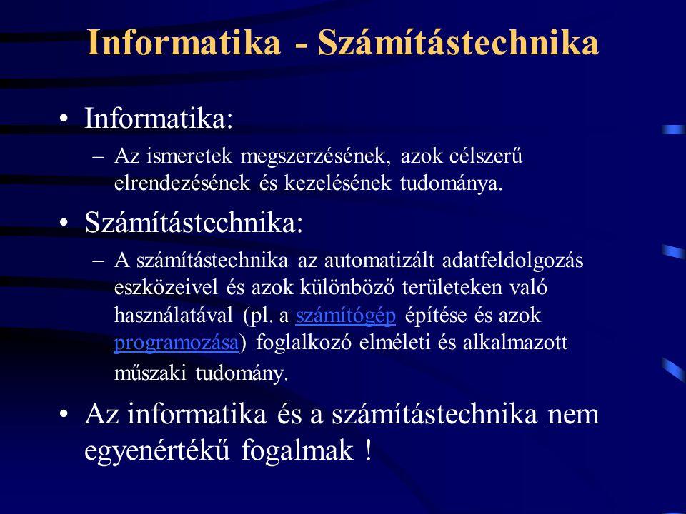 22 /30 MIR által támogatott tevékenységek