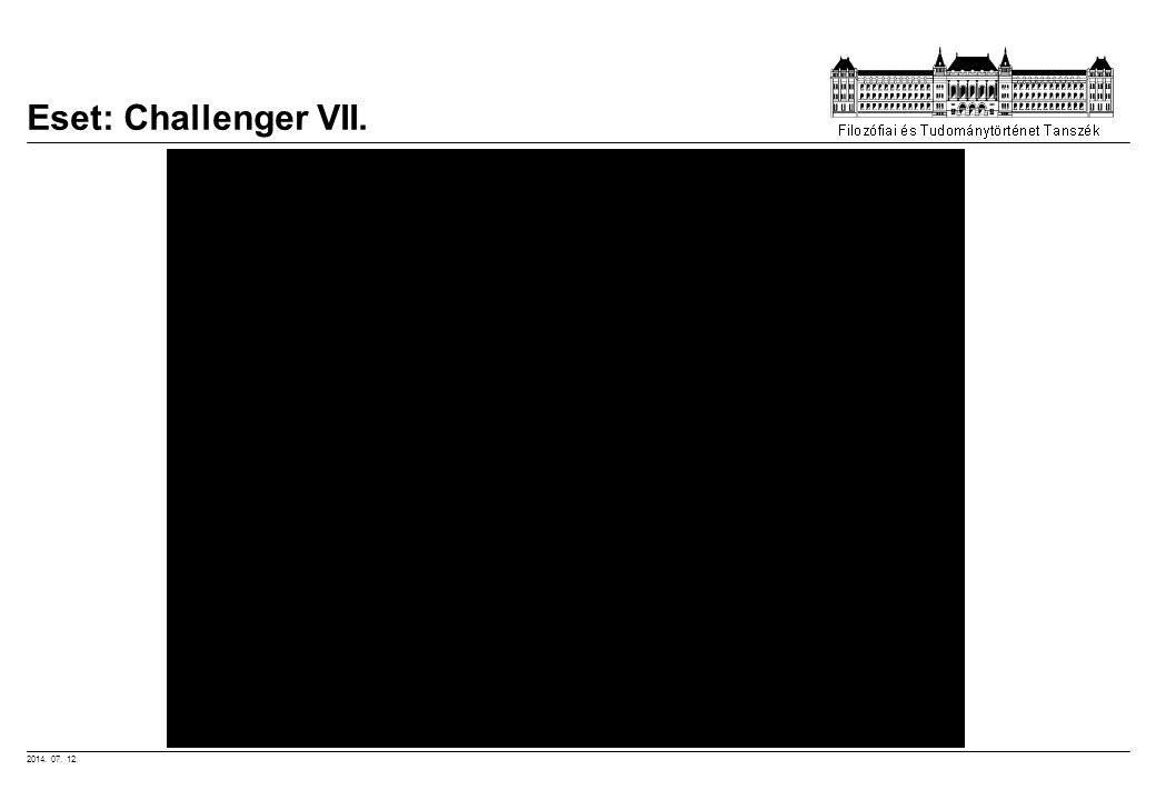 2014. 07. 12. Eset: Challenger VII.