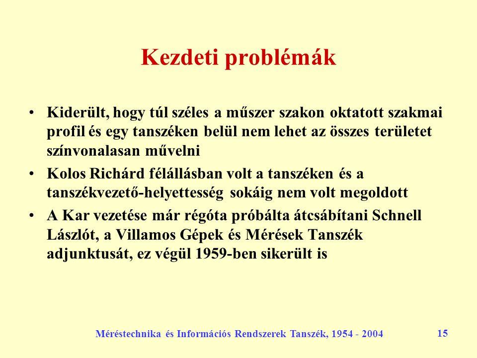 Méréstechnika és Információs Rendszerek Tanszék, 1954 - 2004 15 Kezdeti problémák Kiderült, hogy túl széles a műszer szakon oktatott szakmai profil és