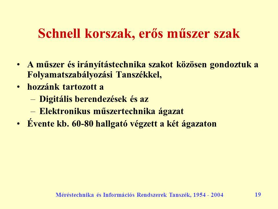 Méréstechnika és Információs Rendszerek Tanszék, 1954 - 2004 19 Schnell korszak, erős műszer szak A műszer és irányítástechnika szakot közösen gondozt