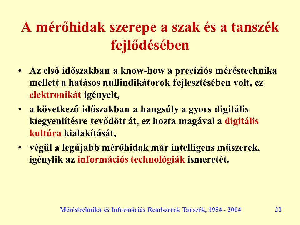 Méréstechnika és Információs Rendszerek Tanszék, 1954 - 2004 21 A mérőhidak szerepe a szak és a tanszék fejlődésében Az első időszakban a know-how a p