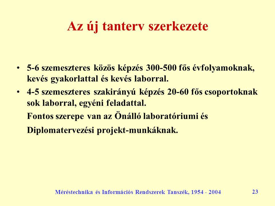 Méréstechnika és Információs Rendszerek Tanszék, 1954 - 2004 23 Az új tanterv szerkezete 5-6 szemeszteres közös képzés 300-500 fős évfolyamoknak, kevé