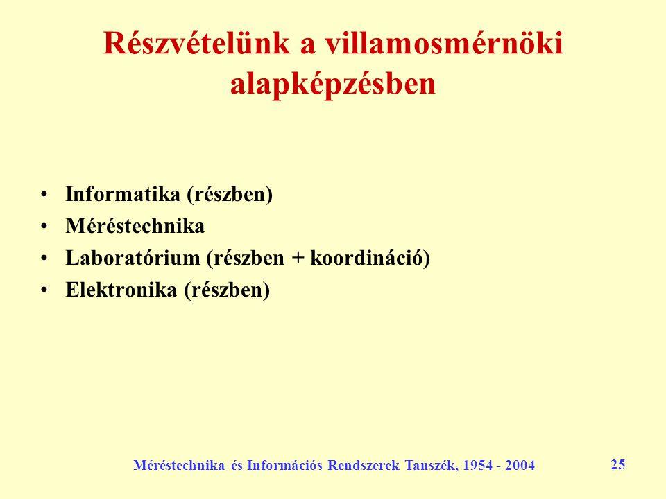 Méréstechnika és Információs Rendszerek Tanszék, 1954 - 2004 25 Részvételünk a villamosmérnöki alapképzésben Informatika (részben) Méréstechnika Labor