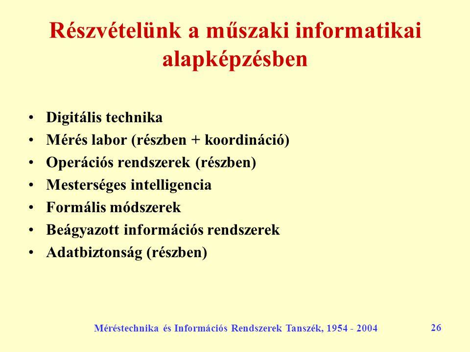 Méréstechnika és Információs Rendszerek Tanszék, 1954 - 2004 26 Részvételünk a műszaki informatikai alapképzésben Digitális technika Mérés labor (rész