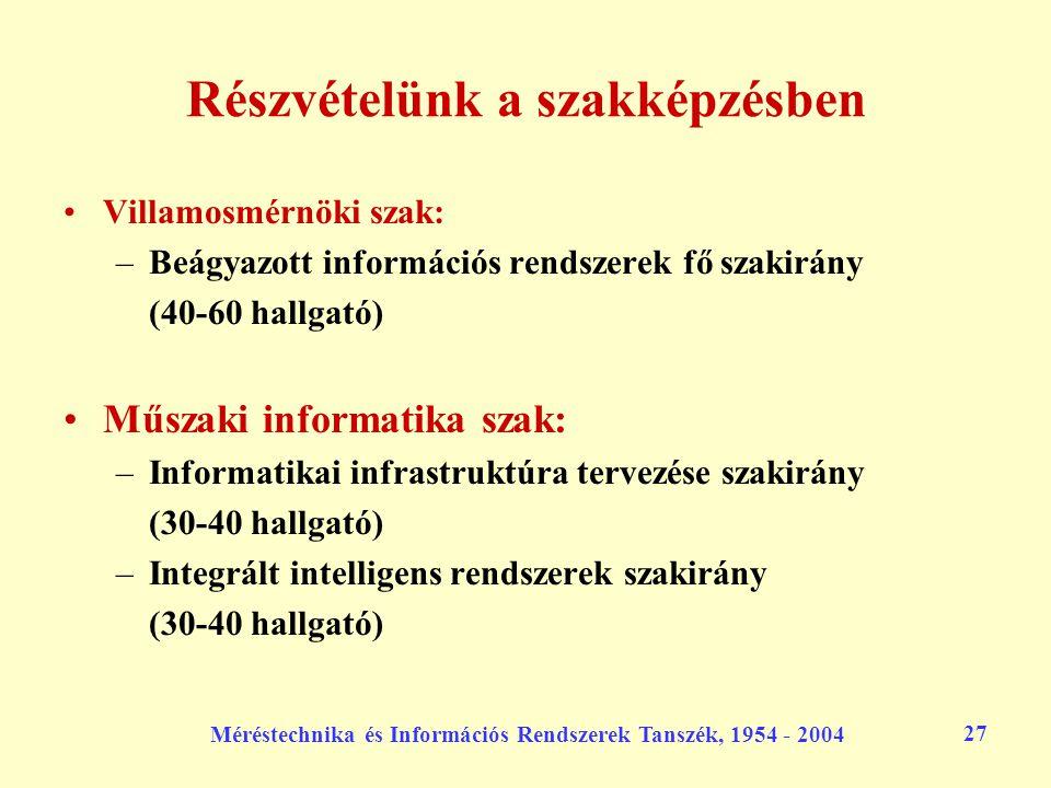Méréstechnika és Információs Rendszerek Tanszék, 1954 - 2004 27 Részvételünk a szakképzésben Villamosmérnöki szak: –Beágyazott információs rendszerek
