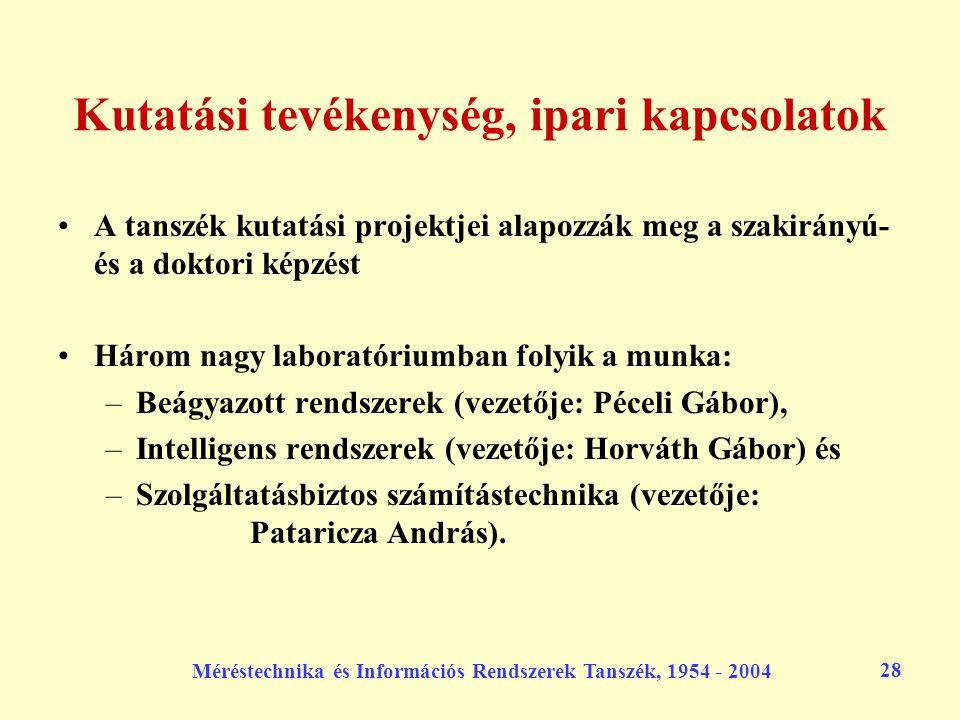 Méréstechnika és Információs Rendszerek Tanszék, 1954 - 2004 28 Kutatási tevékenység, ipari kapcsolatok A tanszék kutatási projektjei alapozzák meg a