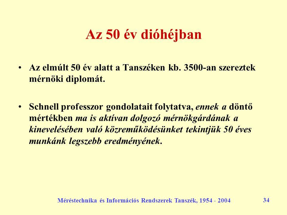 Méréstechnika és Információs Rendszerek Tanszék, 1954 - 2004 34 Az 50 év dióhéjban Az elmúlt 50 év alatt a Tanszéken kb. 3500-an szereztek mérnöki dip