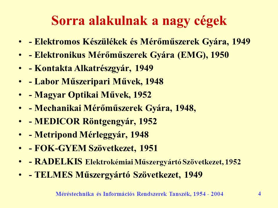 Méréstechnika és Információs Rendszerek Tanszék, 1954 - 2004 4 Sorra alakulnak a nagy cégek - Elektromos Készülékek és Mérőműszerek Gyára, 1949 - Elek