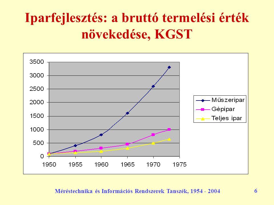 Méréstechnika és Információs Rendszerek Tanszék, 1954 - 2004 6 Iparfejlesztés: a bruttó termelési érték növekedése, KGST