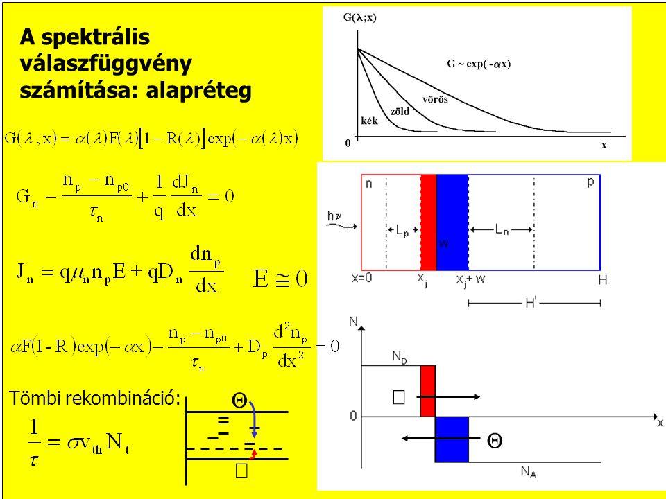 A spektrális válaszfüggvény számítása: alapréteg Tömbi rekombináció:    