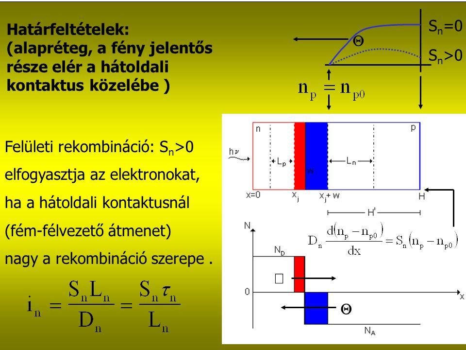 S>0 Határfeltételek: (alapréteg, a fény jelentős része elér a hátoldali kontaktus közelébe ) Felületi rekombináció: S n >0 elfogyasztja az elektronokat, ha a hátoldali kontaktusnál (fém-félvezető átmenet) nagy a rekombináció szerepe.