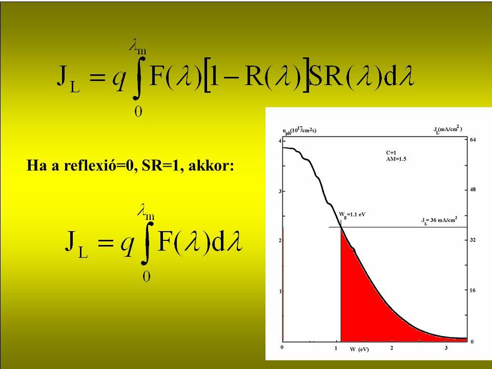 Ha a reflexió=0, SR=1, akkor: