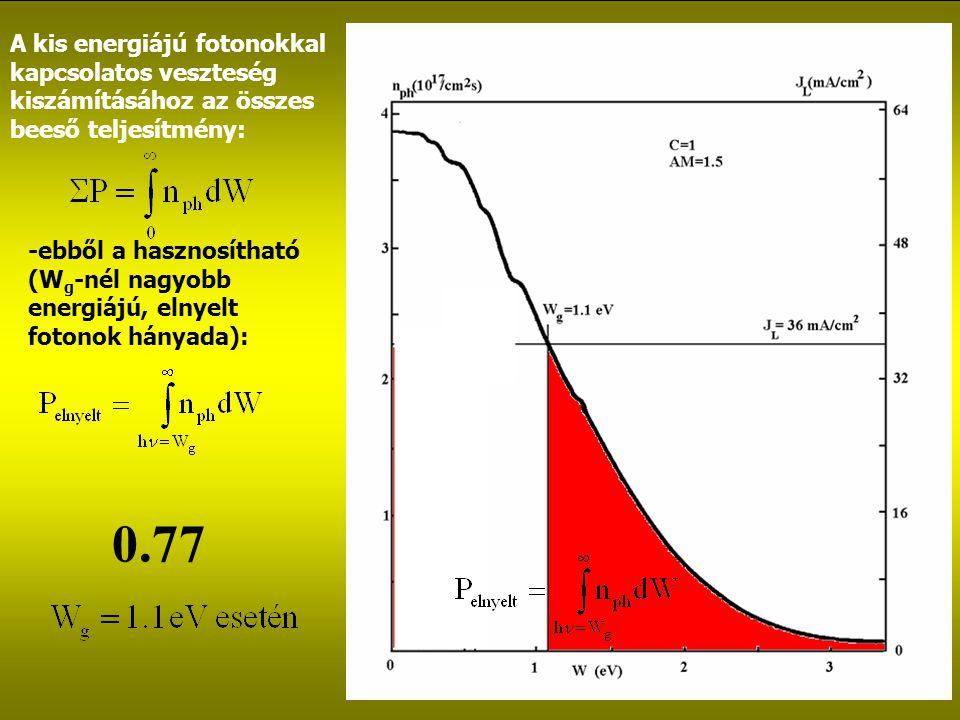 A kis energiájú fotonokkal kapcsolatos veszteség kiszámításához az összes beeső teljesítmény: -ebből a hasznosítható (W g -nél nagyobb energiájú, elnyelt fotonok hányada): 0.77