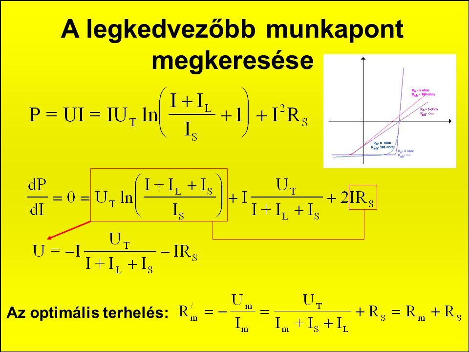 S>0 Határfeltételek: (felületi réteg ) Felületi rekombináció: S p >0 elfogyasztja a lyukakat.
