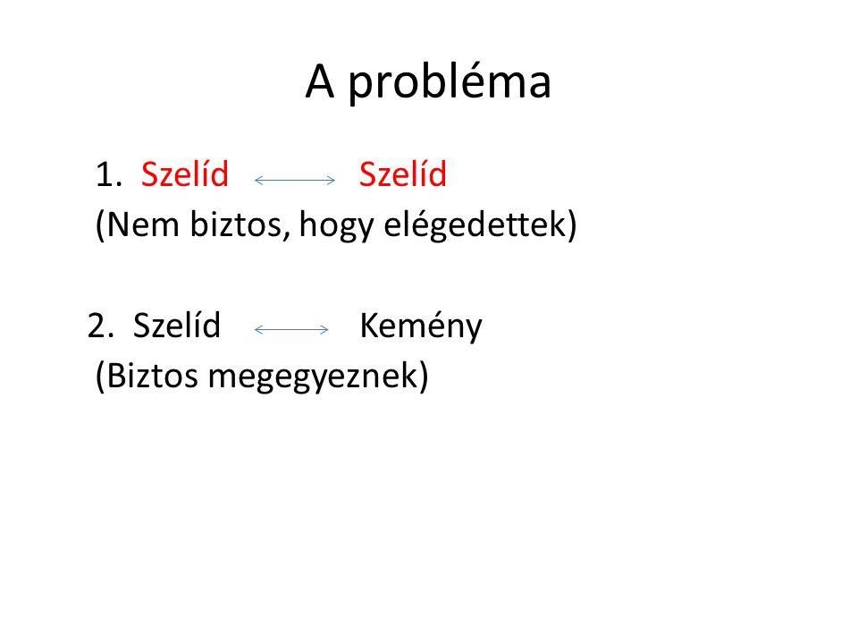 A probléma 1.Szelíd Szelíd (Nem biztos, hogy elégedettek) 2.