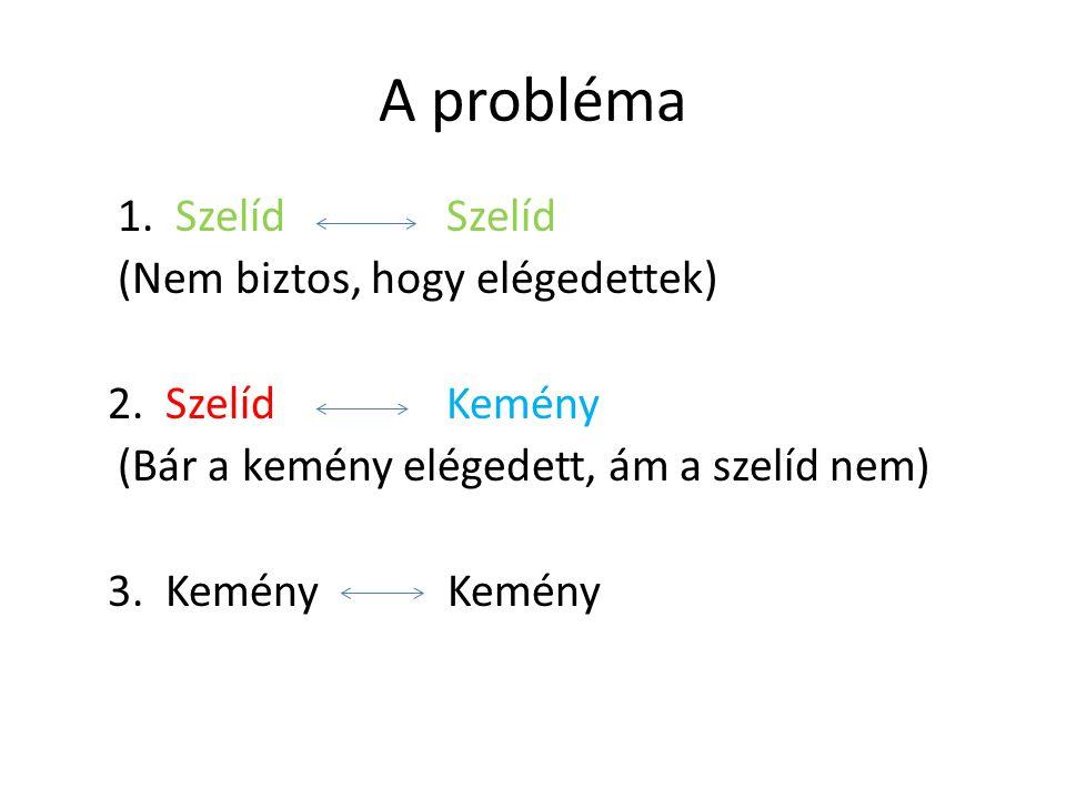 1.Válasszuk le a személyt a problémáról!/Kommunikáció Kommunikációs problémák: 1.