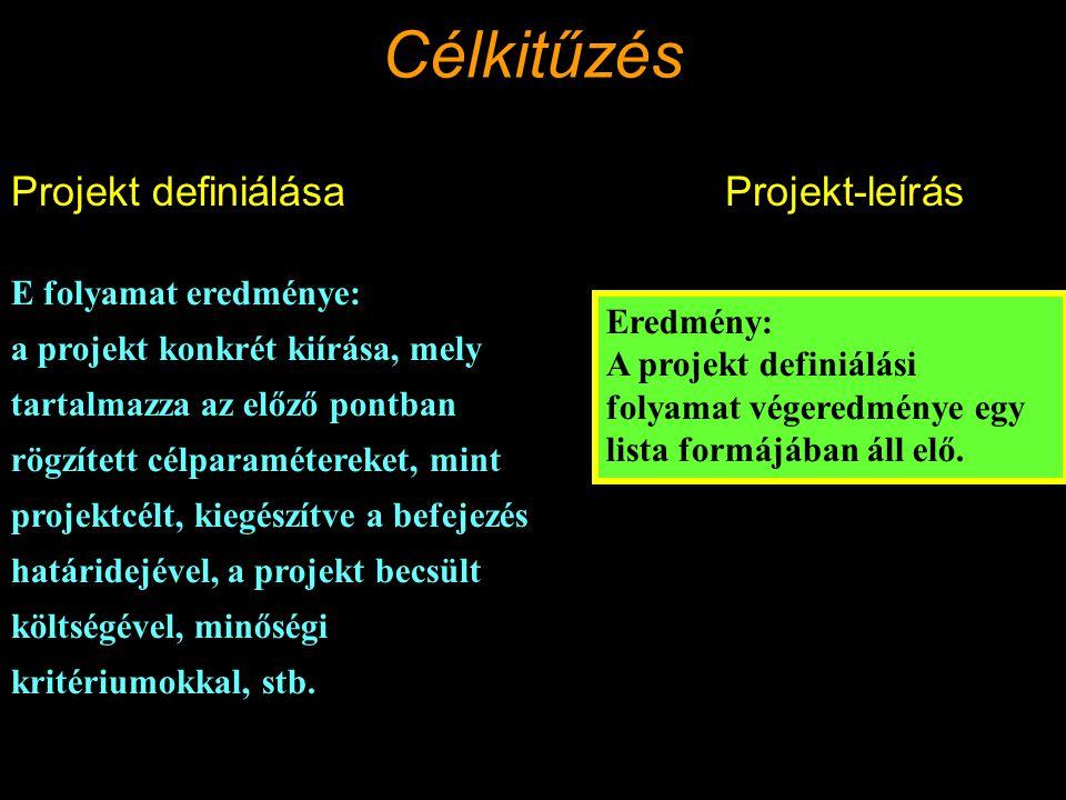 Projekt definiálásaProjekt-leírás E folyamat eredménye: a projekt konkrét kiírása, mely tartalmazza az előző pontban rögzített célparamétereket, mint projektcélt, kiegészítve a befejezés határidejével, a projekt becsült költségével, minőségi kritériumokkal, stb.