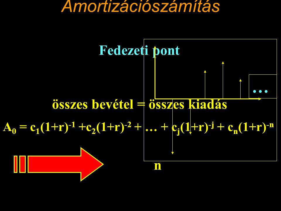 """Amortizációszámítás Fedezeti pont Az az időpillanat, amikor összes bevétel = összes kiadás A 0 = c 1 (1+r) -1 +c 2 (1+r) -2 + … + c j (1+r) -j + c n (1+r) -n """" n számítandó …"""