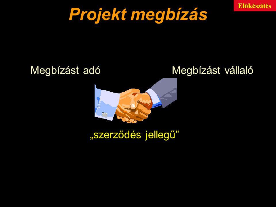 """Projekt megbízás Megbízást vállalóMegbízást adó """"szerződés jellegű Előkészítés"""