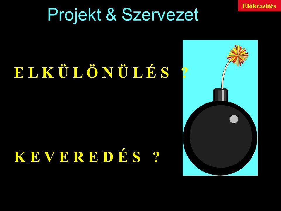 Projekt & Szervezet E L K Ü L Ö N Ü L É S ? K E V E R E D É S ? Előkészítés