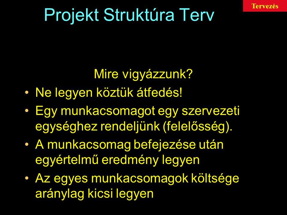 Projekt Struktúra Terv Mire vigyázzunk.Ne legyen köztük átfedés.