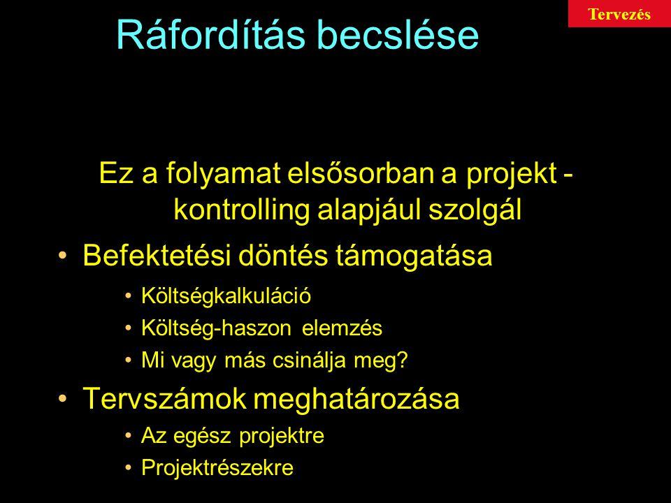 Projekt Struktúra Terv EREDMÉNY Tervezés