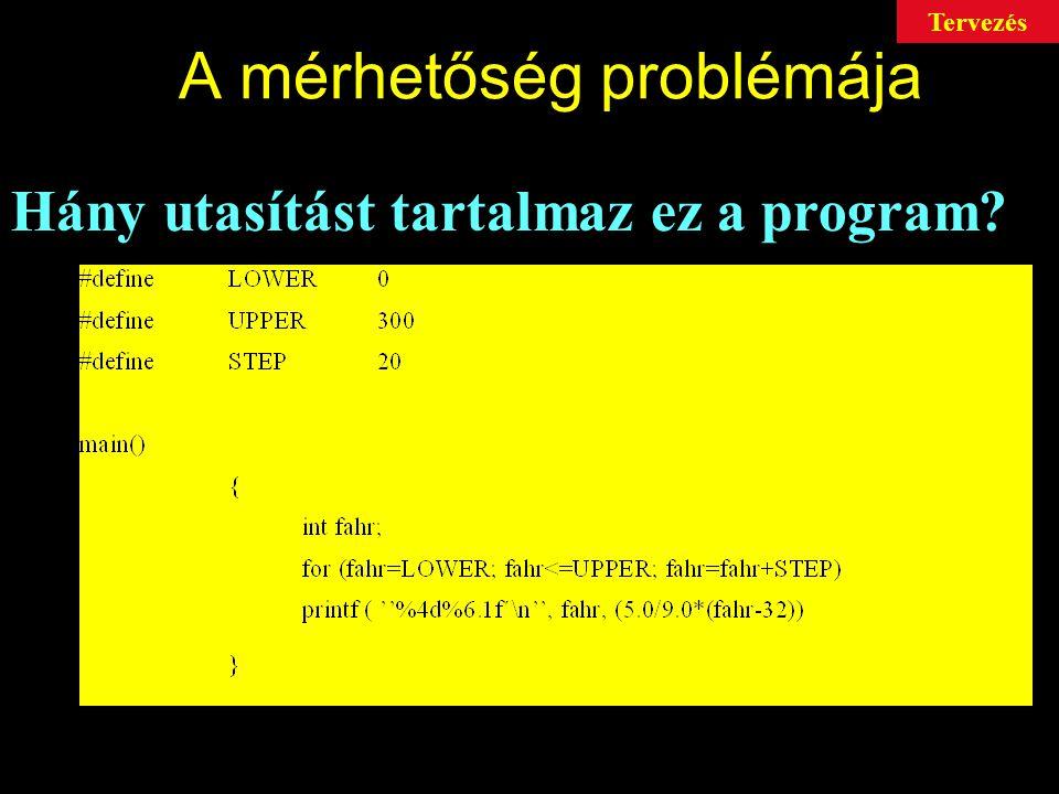 A mérhetőség problémája Hány utasítást tartalmaz ez a program? Tervezés